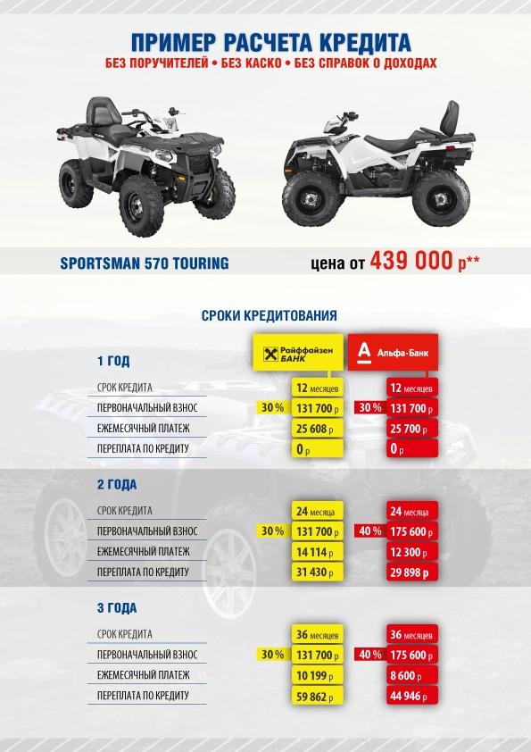 Пример рассчёта кредита на Sportsman 570 Touring